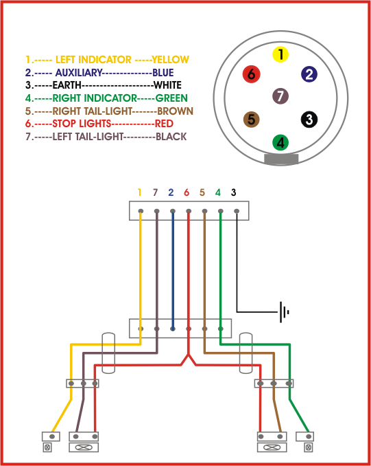 Ford F250 Wiring Diagram For Trailer Light Http