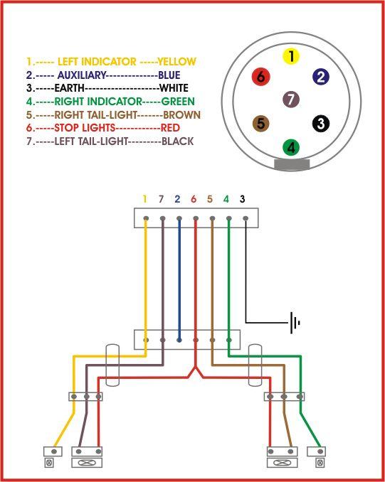 F250 Trailer Wiring Diagram
