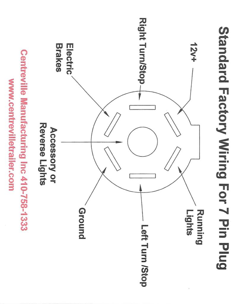Gatormade Trailer Wiring Diagram Trailer Wiring Diagram