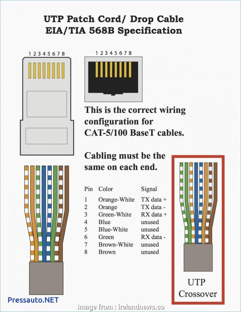 Gewiss Rj45 Wiring Diagram Simple Wiring Diagram Cat
