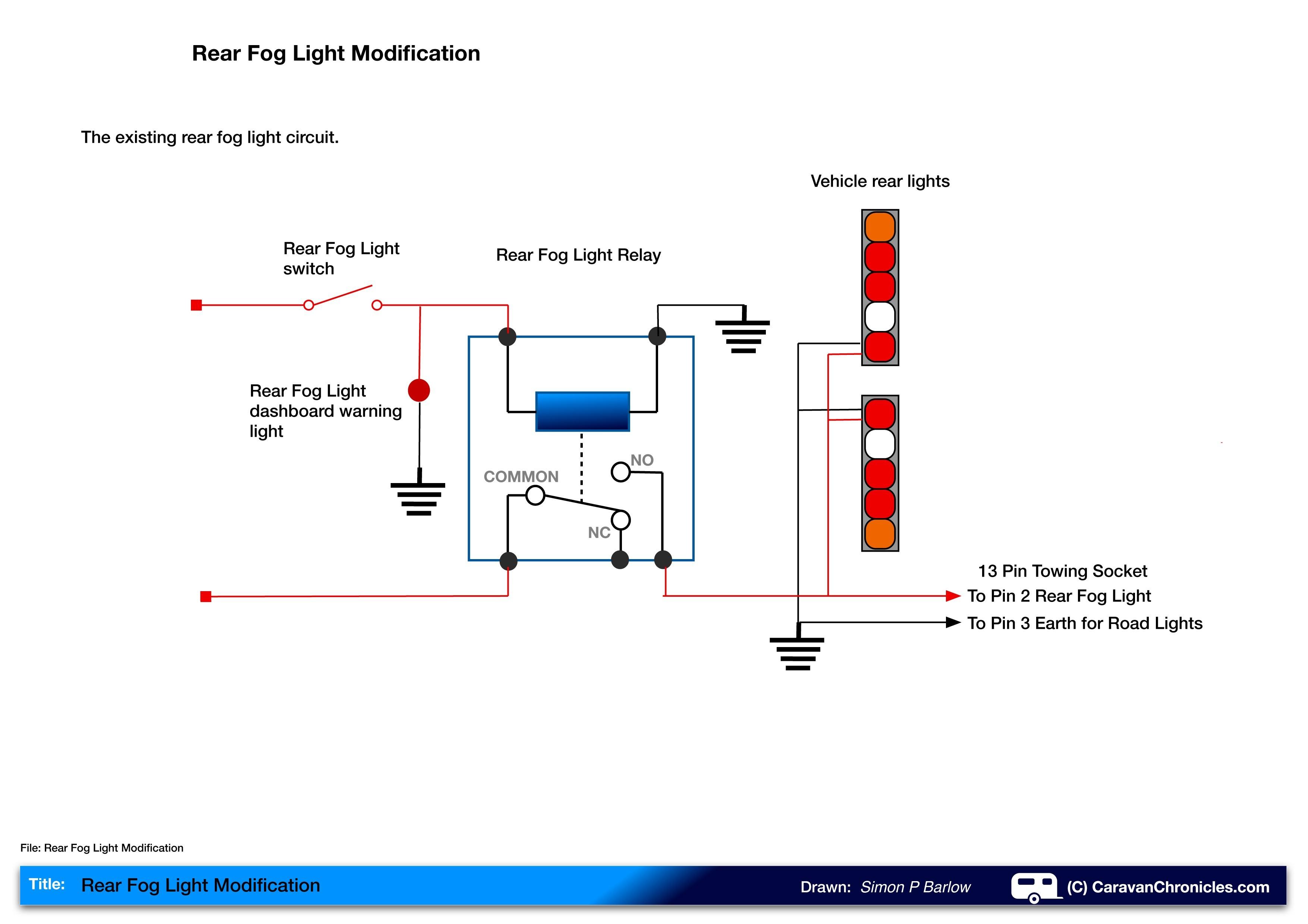 Hgv Trailer Wiring Diagram