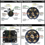 7 Way Trailer Wiring Diagram Truck Side