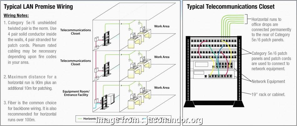 Cat 4 Safety Wiring Diagram