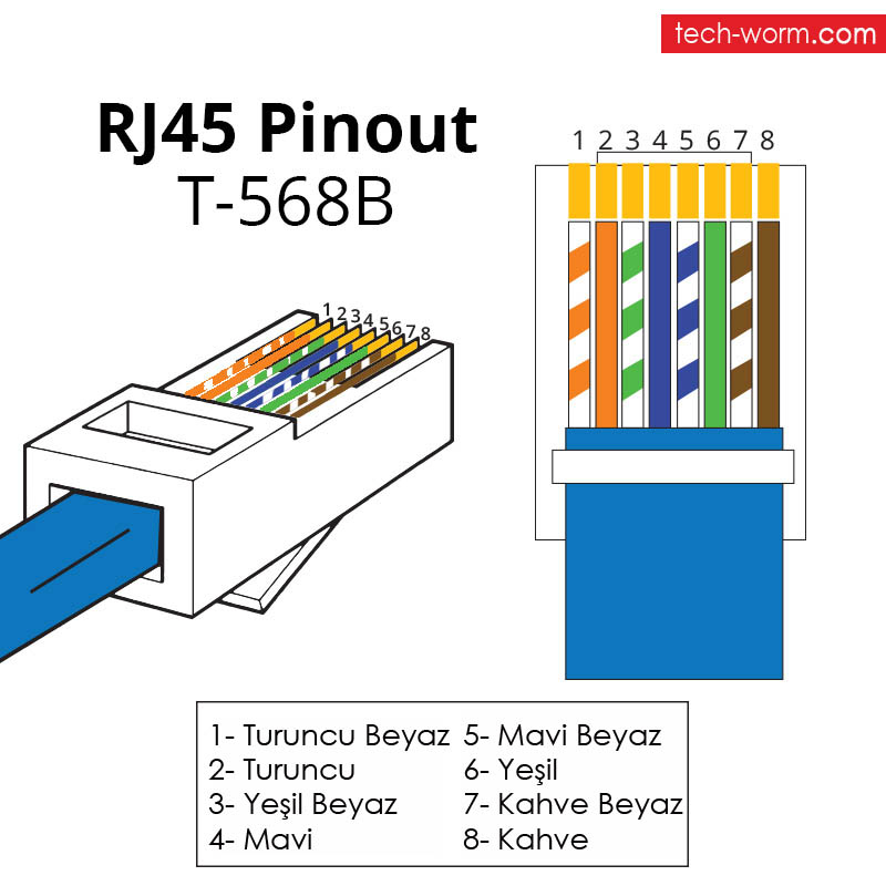 Cat 6 Wiring Diagram Wall Jack A Or B