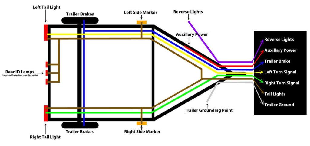 Maxey Trailer Wiring Diagram Trailer Wiring Diagram