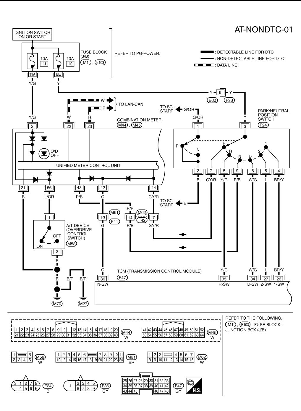 Nissan X Trail T30 Stereo Wiring Diagram