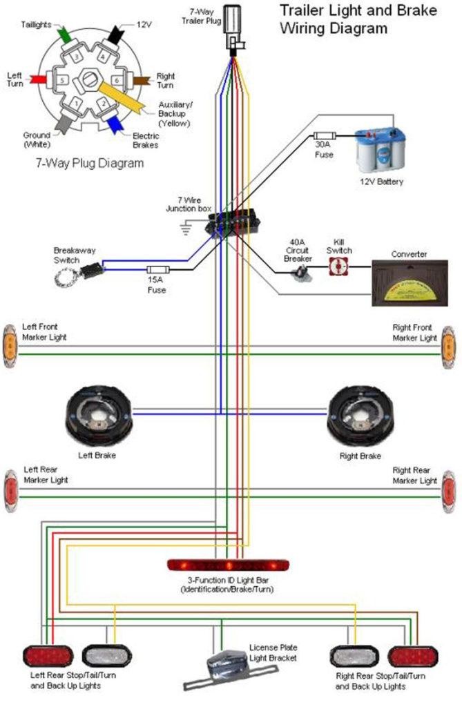 Phillips 7 Way Trailer Plug Wiring Diagram Trailer
