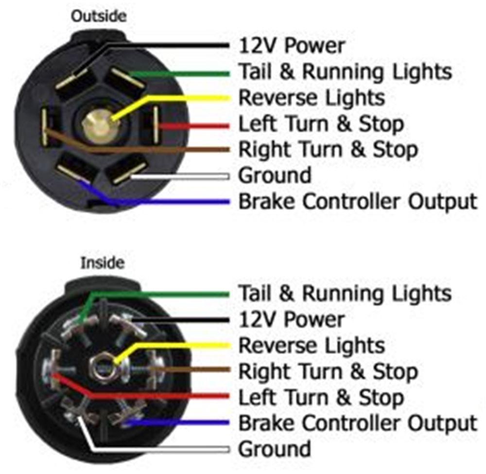 7 Pole Trailer Connector Wiring Diagram