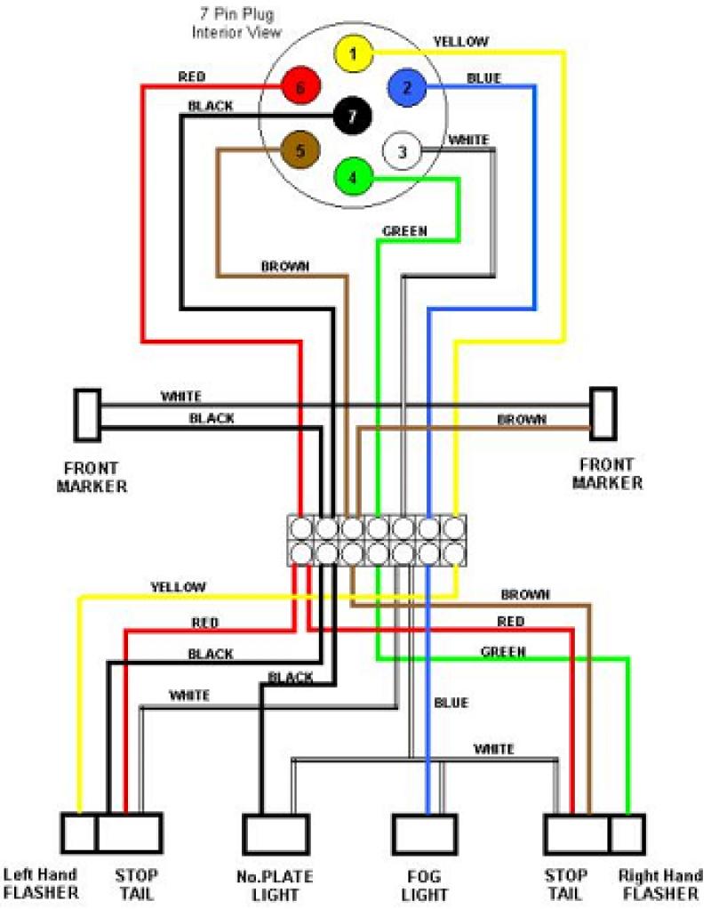 Seven Plug Trailer Wiring Diagram Trailer Wiring Diagram