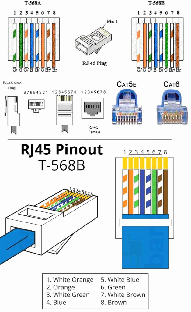 T568A Wiring Diagram Wiring Diagram
