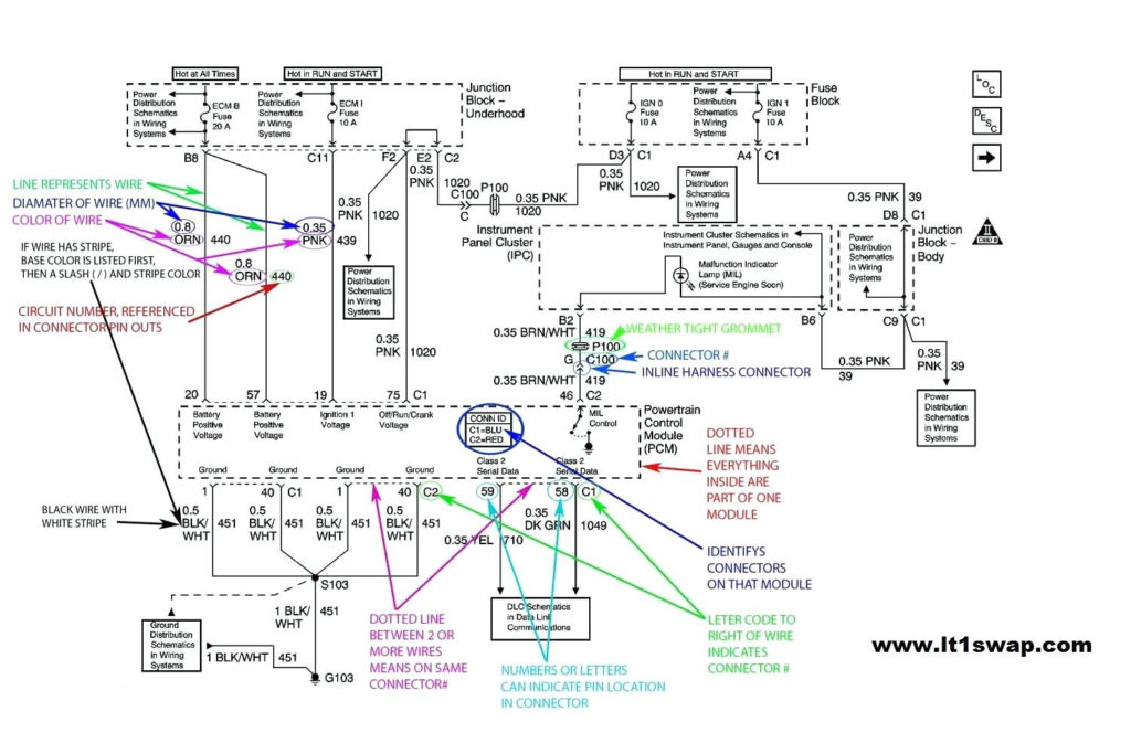 Toyota Tundra Trailer Wiring Harness Diagram Trailer