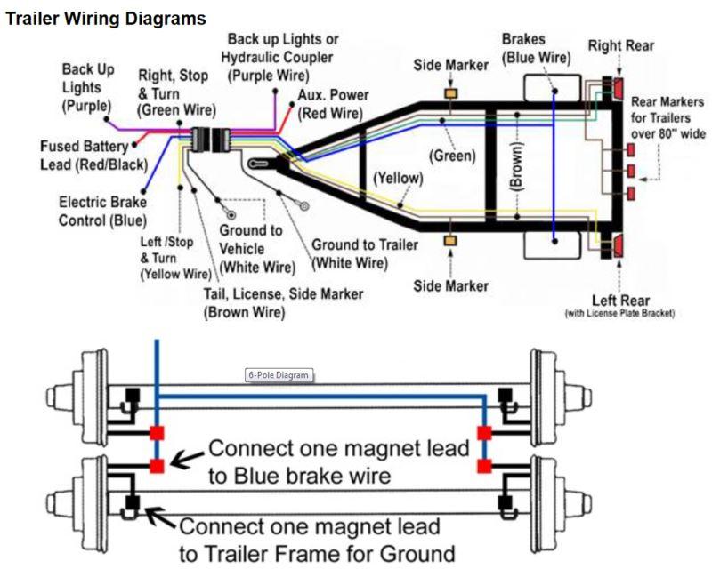 6 Pin Trailer Wiring Diagram With Brakes