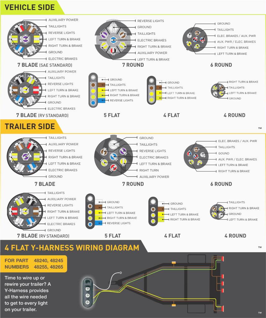Trailer Plug Wiring Diagram 7 Way Flat Trailer Wiring