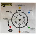 Trailer Plug Socket Wiring Diagrams