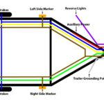 Basic 4 Wire Trailer Wiring Diagram
