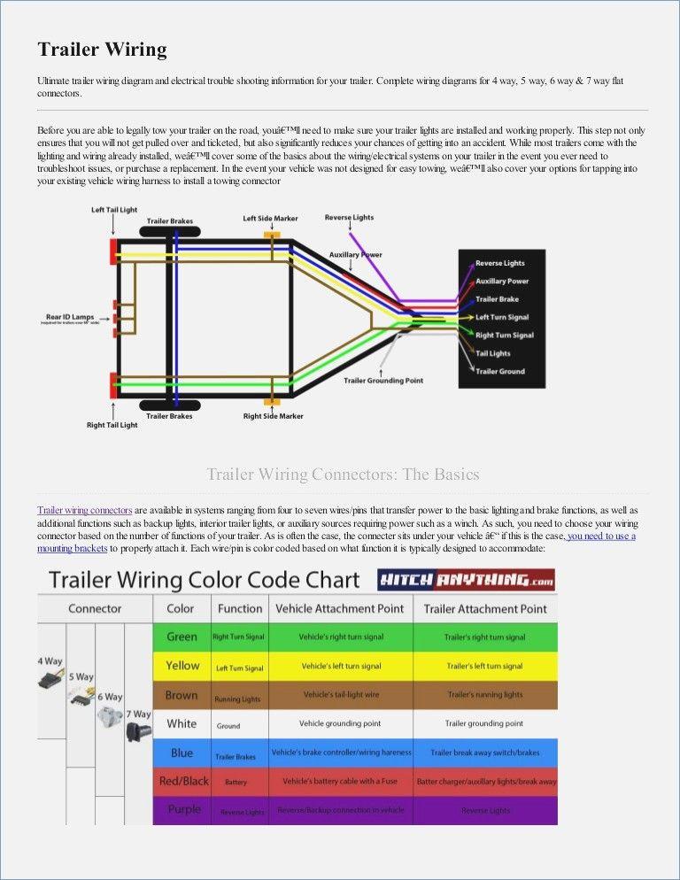 Trailer Wiring Diagram 5 Wire Vivresaville Trailer Light