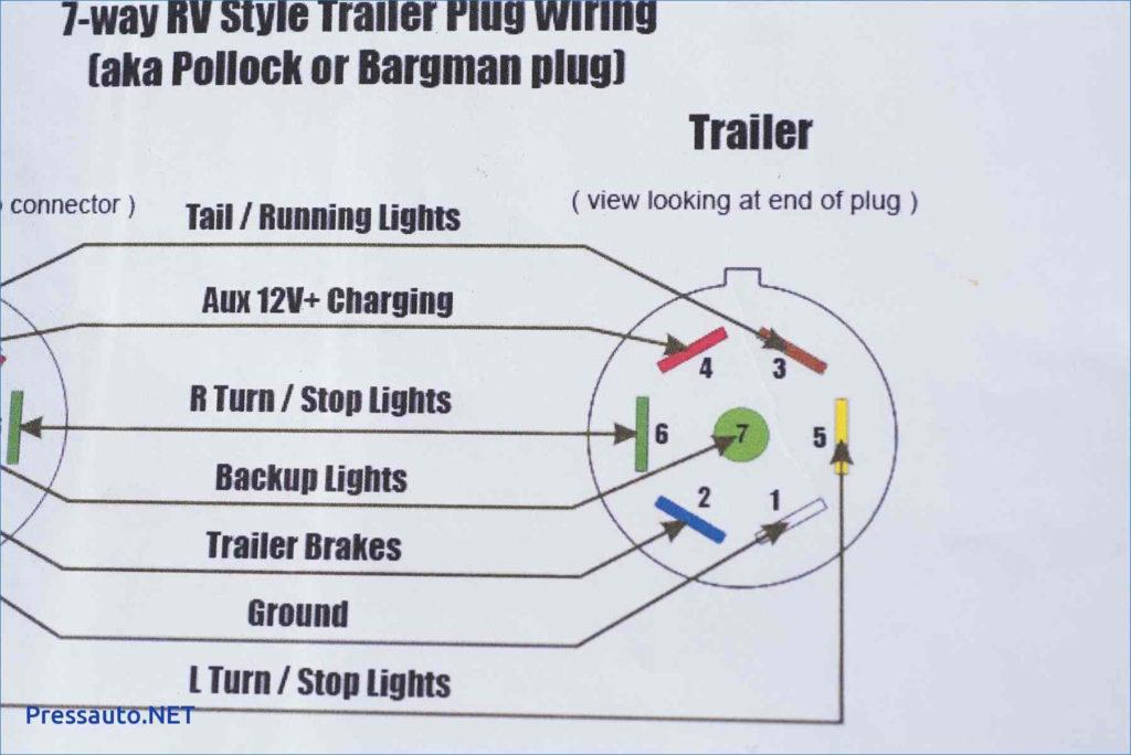 Trailer Wiring Diagram 7 Way Ford Trailer Wiring Diagram