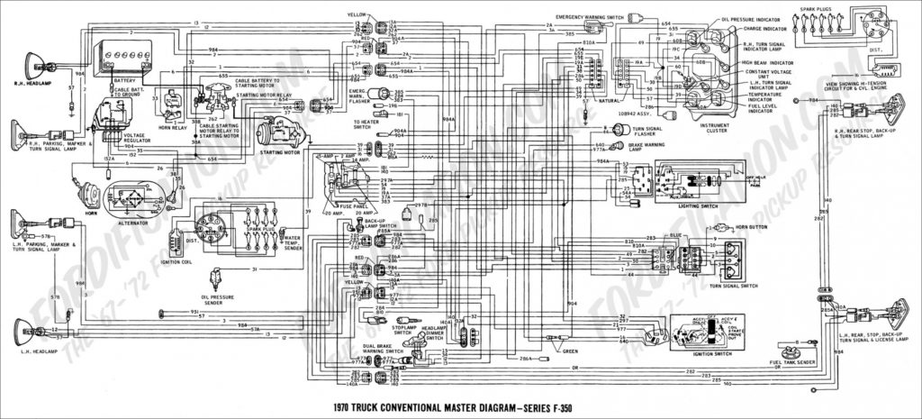 Trailer Wiring Diagram Ford F150 Trailer Wiring Diagram