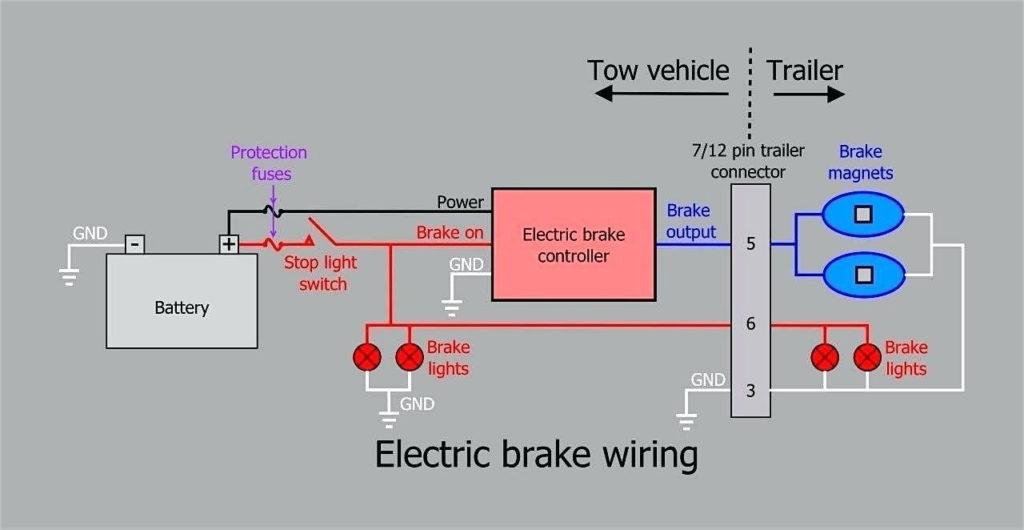 Trailer Wiring Diagram With Breakaway Switch Trailer