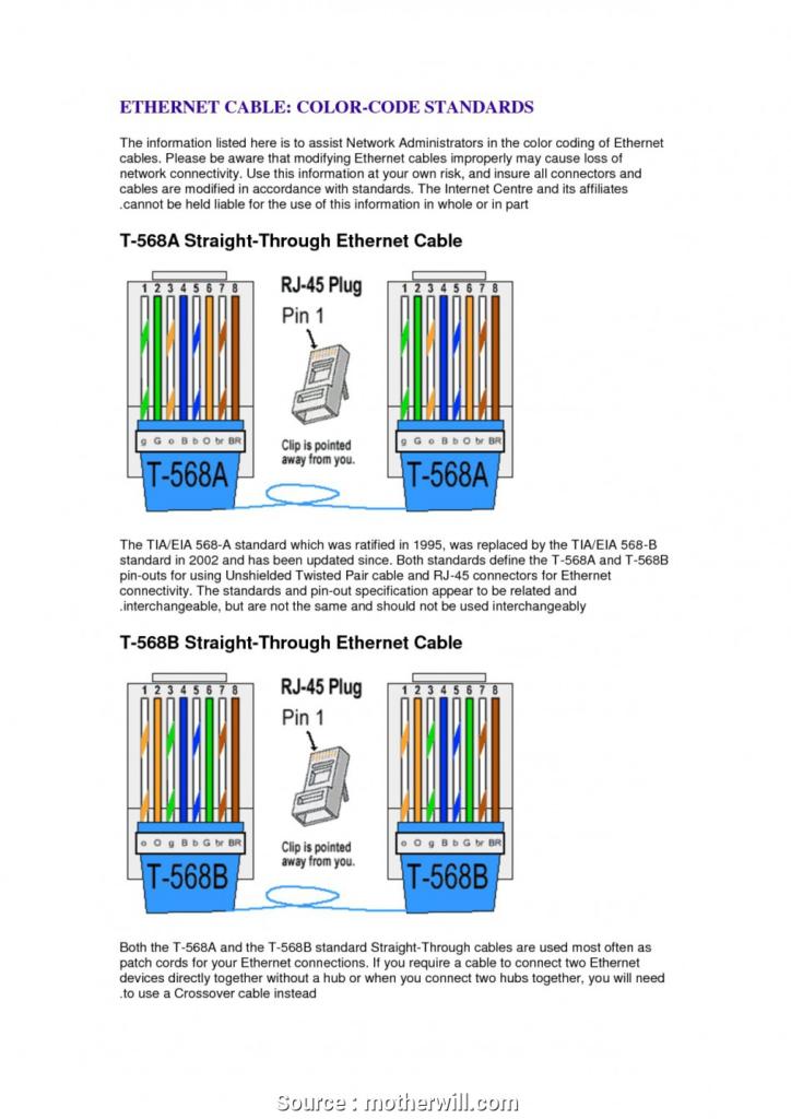 Utp Cat5 Wiring Diagram