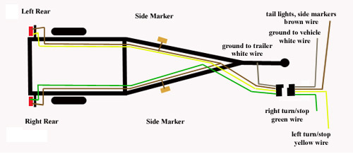 Boat Trailer Light Wiring Diagram