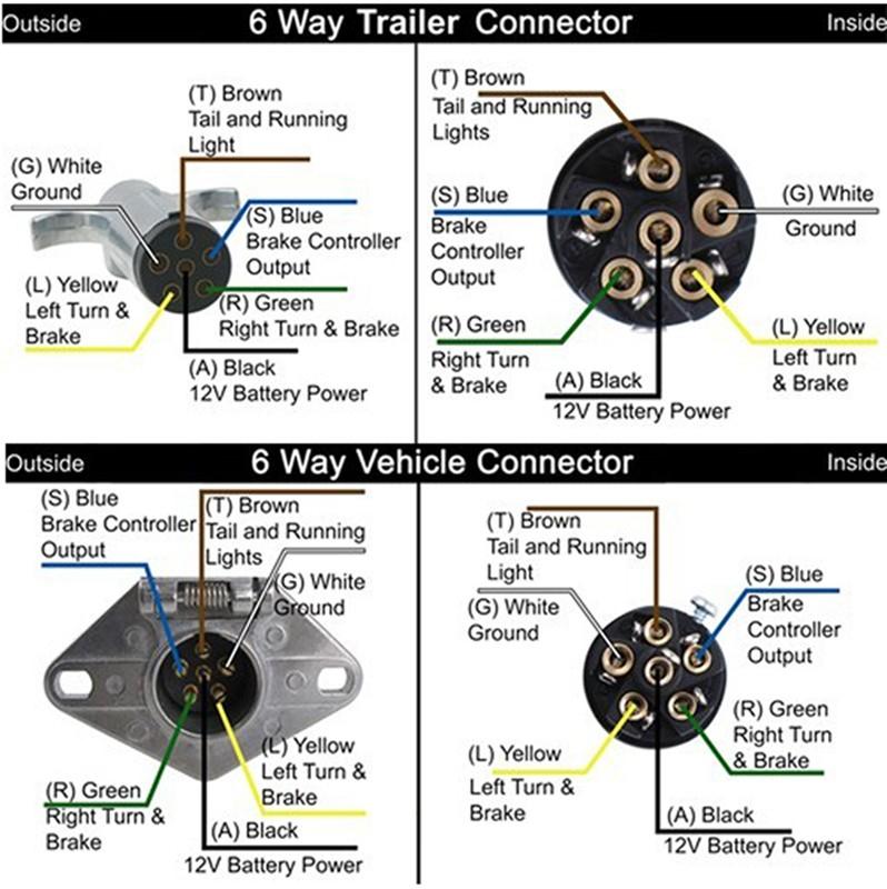 Trailer Wiring Diagram 6 Wire
