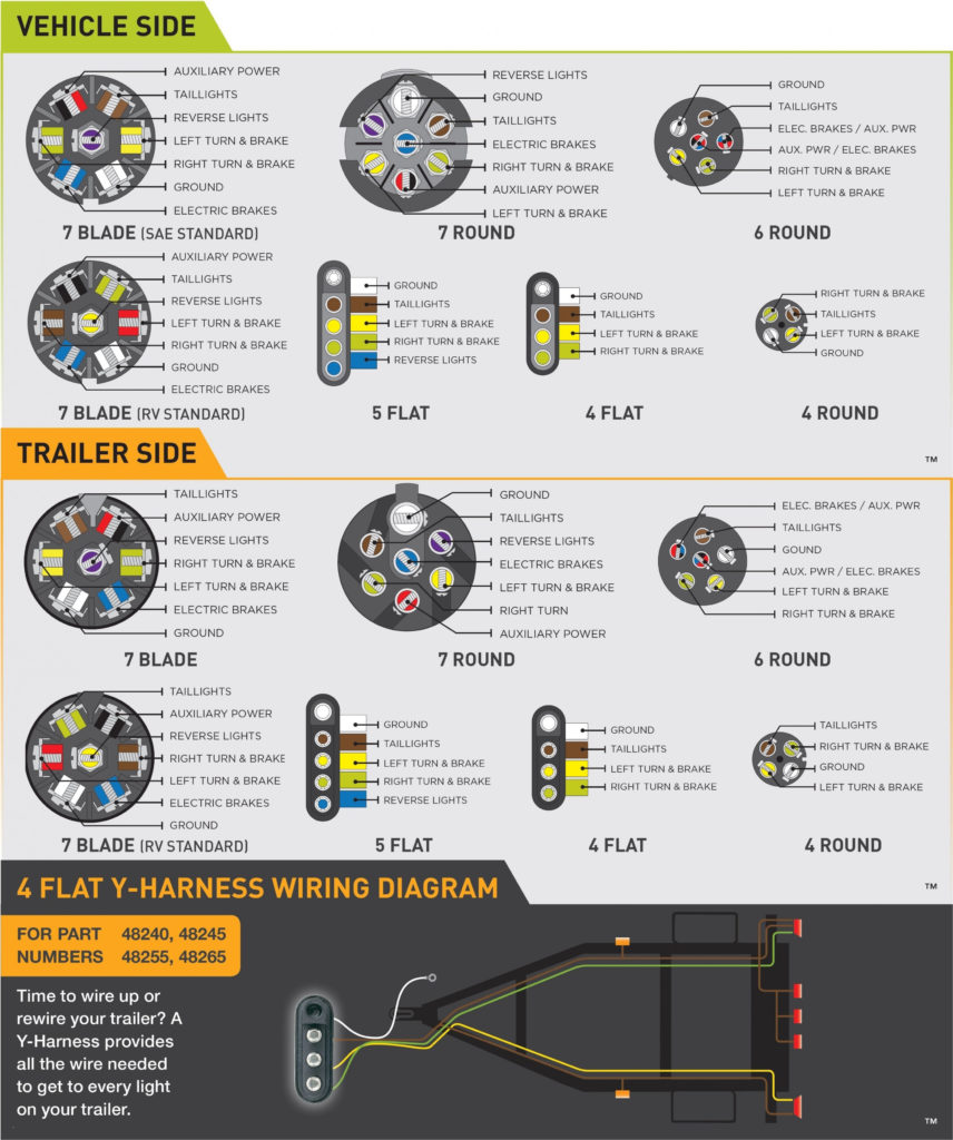Wiring Diagram For 6 Prong Trailer Plug Trailer Wiring