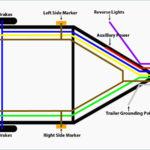 7 Prong Trailer Plug Wiring Diagram
