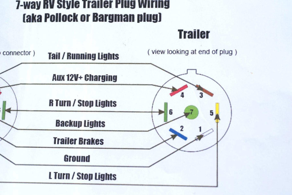 Wiring Diagram For A 4 Prong Trailer Plug Trailer Wiring