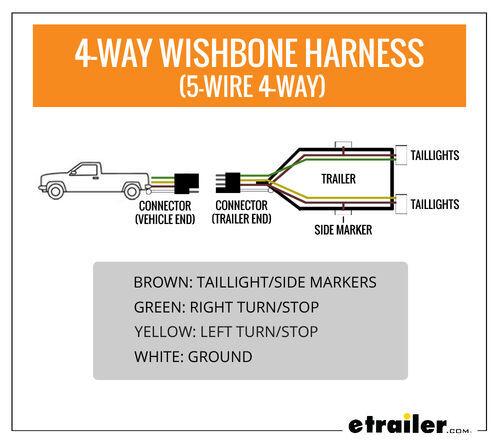 Wishbone Trailer Wiring Diagram