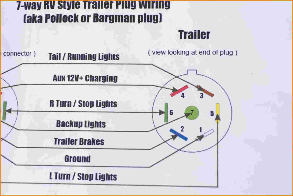10 7 Pin Trailer Wiring Harness Motor Within Connector