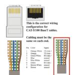 Cat 5 Wiring Diagram 568b