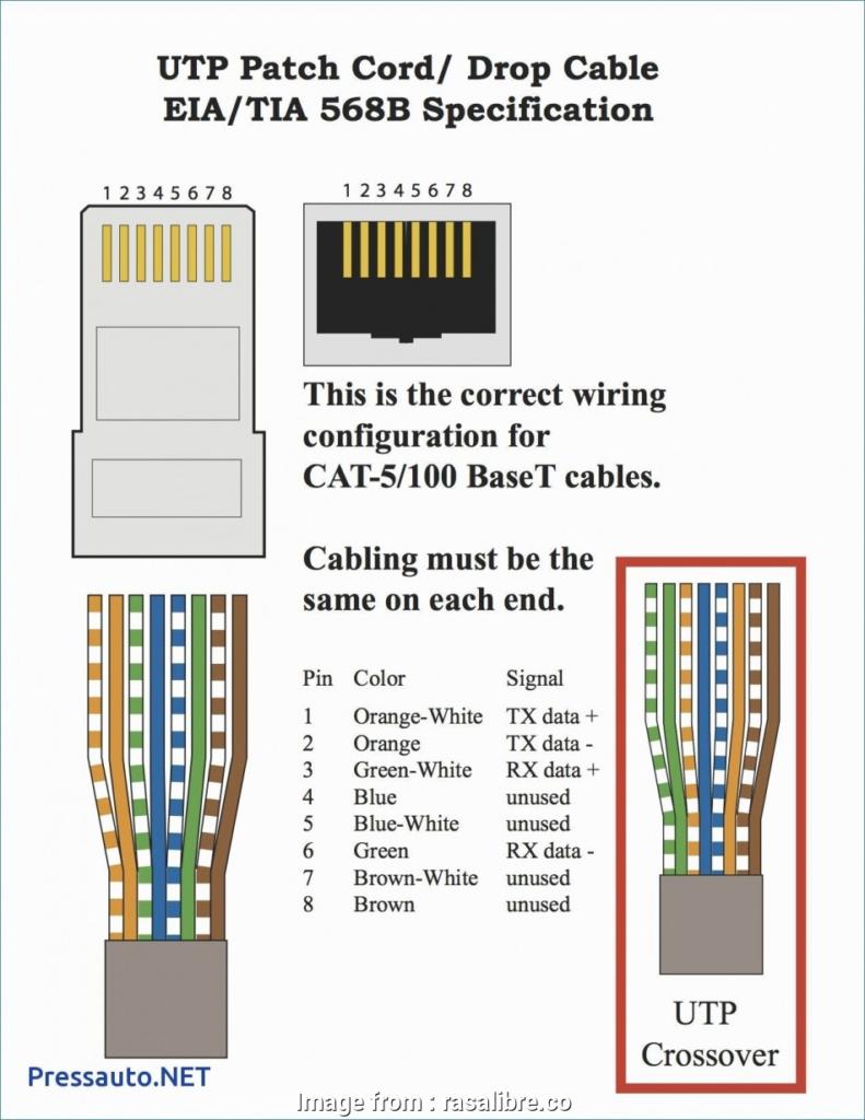 14 Fantastic Cat 5 Wiring Diagram 568A Ideas Tone Tastic