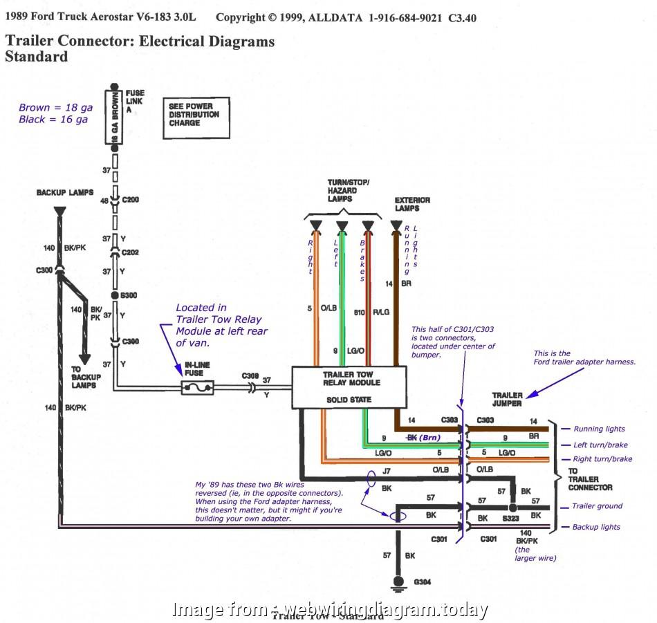 18 Simple 99 F350 Trailer Brake Wiring Diagram Solutions