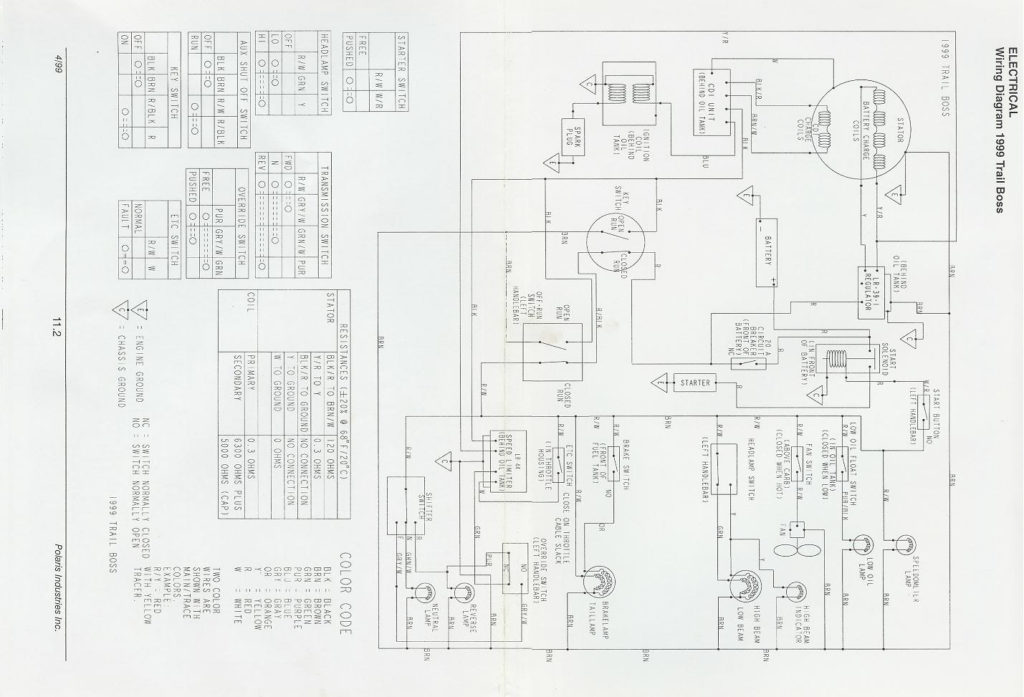 1993 Polaris Trail Boss 250 Wiring Diagram Wiring Diagram