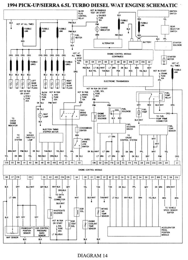 1994 Gmc 3116 Cat Starter Wiring Diagram