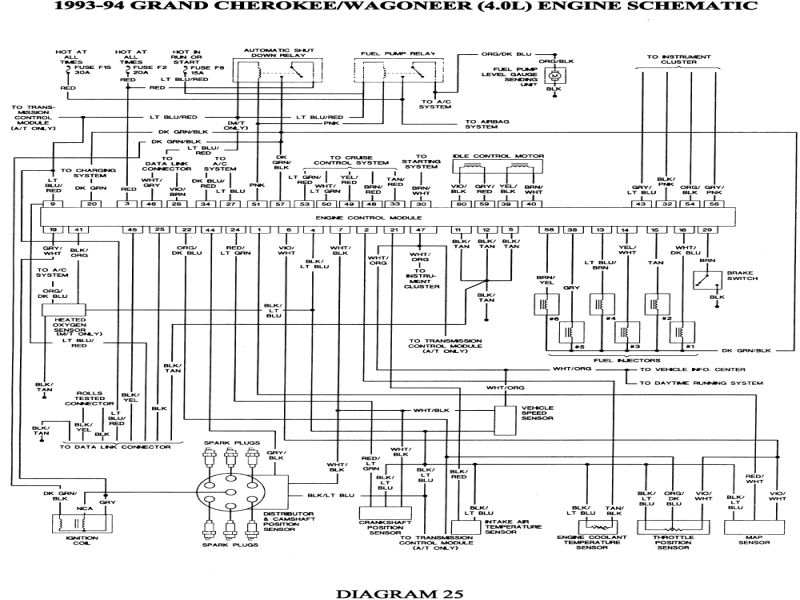 1994 Jeep Grand Cherokee Wiring Diagram Wiring Forums