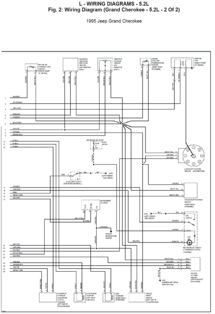 1995 Jeep Grand Cherokee L Wiring Diagram Schematic
