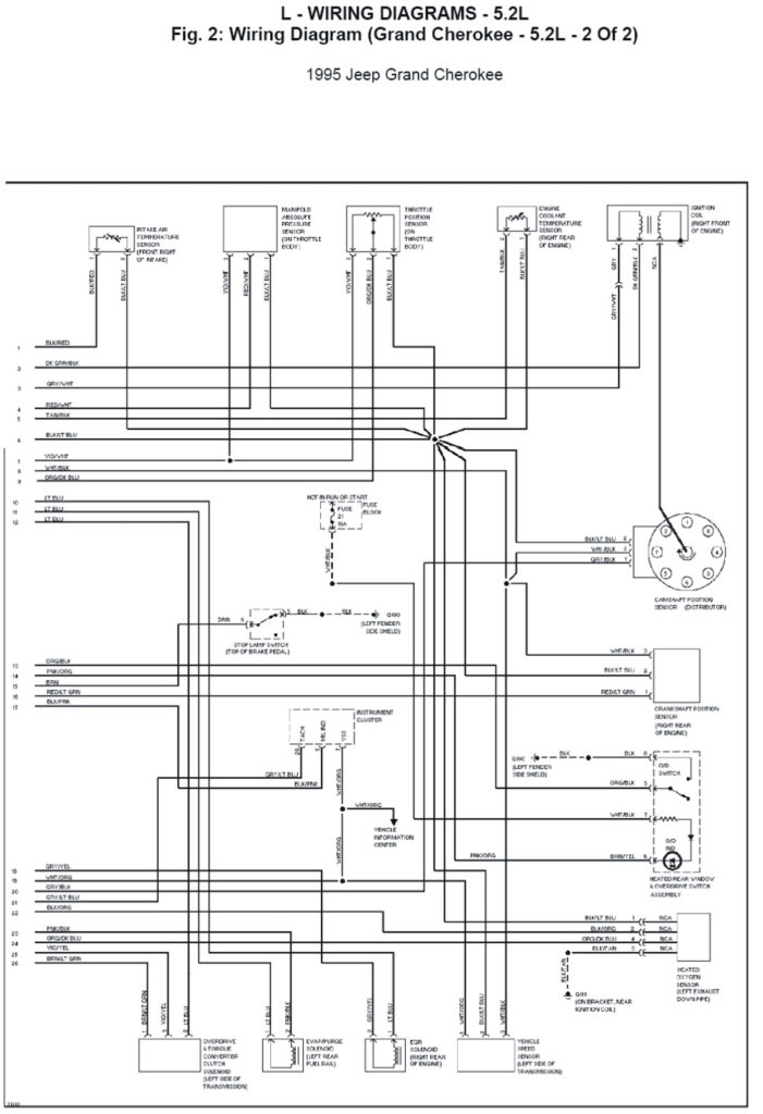 1998 Jeep Grand Cherokee Wiring Diagram For Your Needs