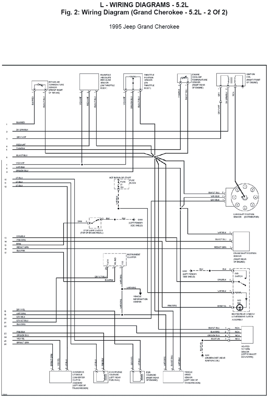 1998 Jeep Cherokee Trailer Wiring Diagram