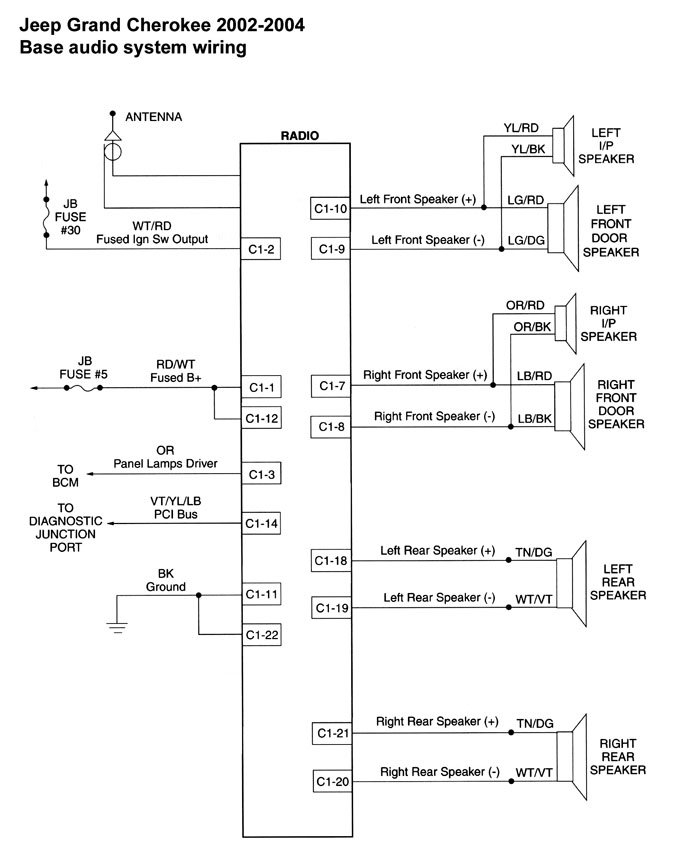 1999 Jeep Grand Cherokee Radio Wiring Diagram Collection