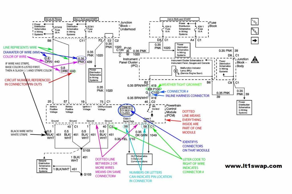 2000 Chevy Blazer Trailer Wiring Diagram Trailer Wiring