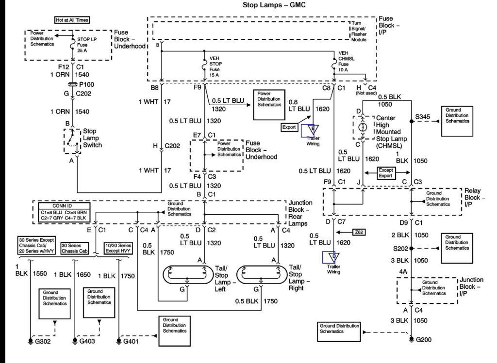 2000 Gmc Sierra Trailer Wiring Diagram Trailer Wiring