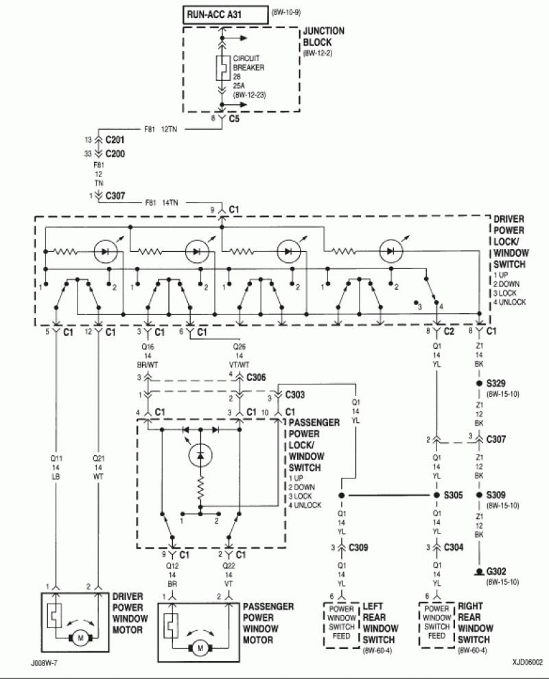 2000 Jeep Grand Cherokee Trailer Wiring Diagram Sample