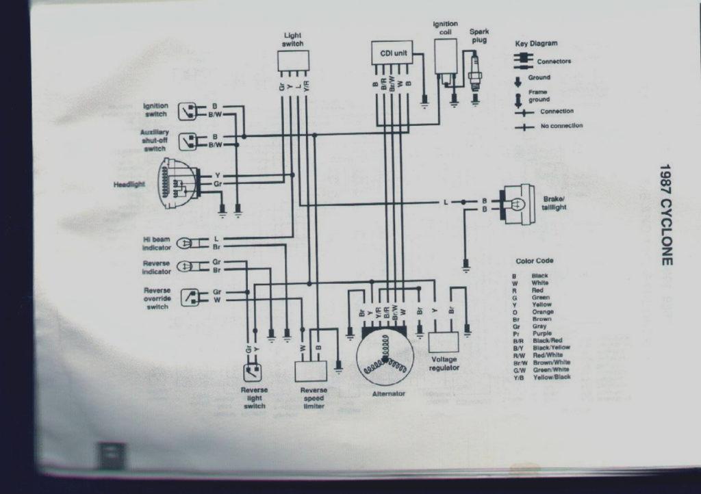 2000 Trail Boss 325 Wiring Diagram Wiring Diagram