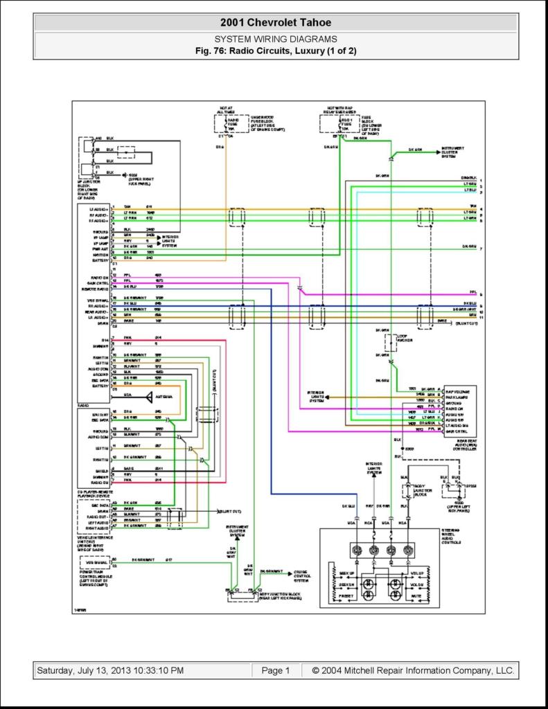 2001 Chevrolet Silverado Trailer Wiring Diagram Trailer