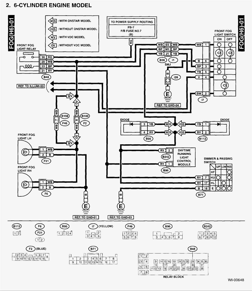 Subaru Trailer Wiring Harness Diagram