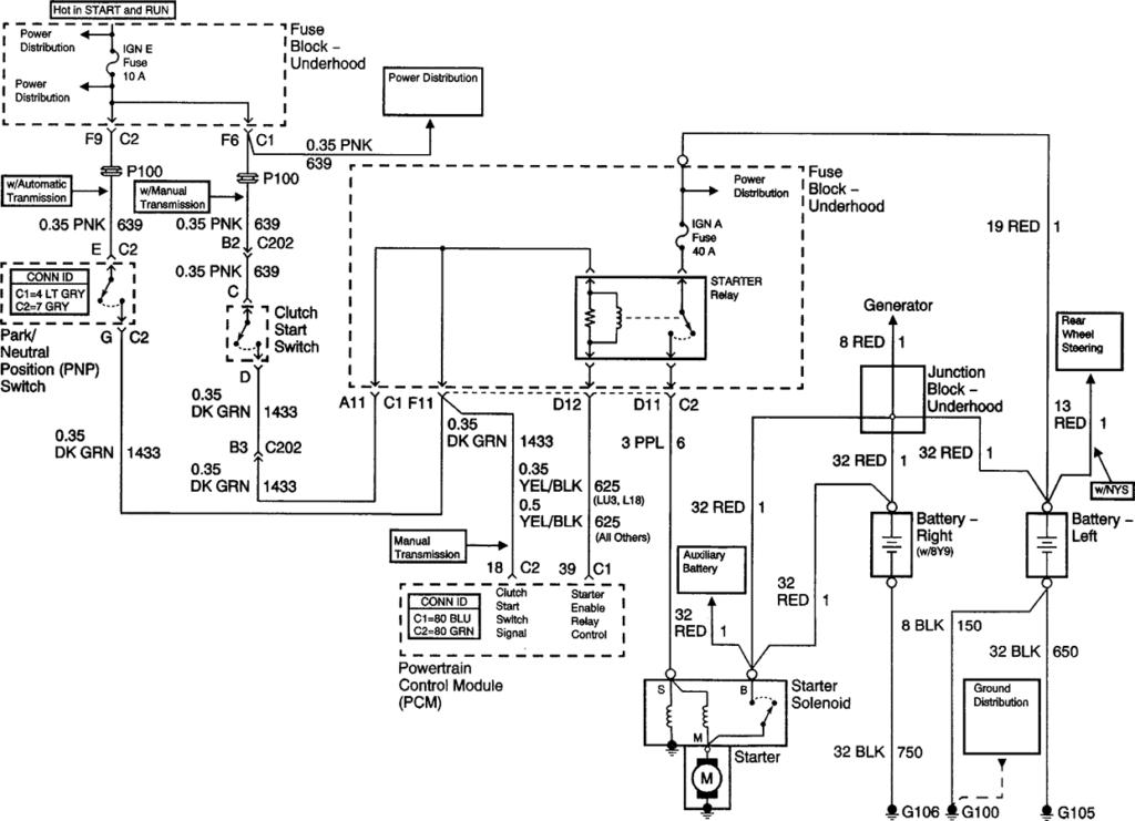2003 Chevy Silverado Wiring Diagram Wiring Diagram