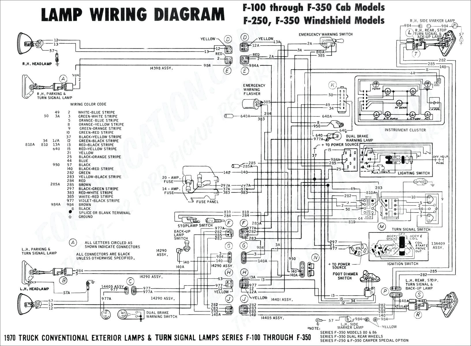 1997 Dodge Ram 2500 Trailer Wiring Diagram