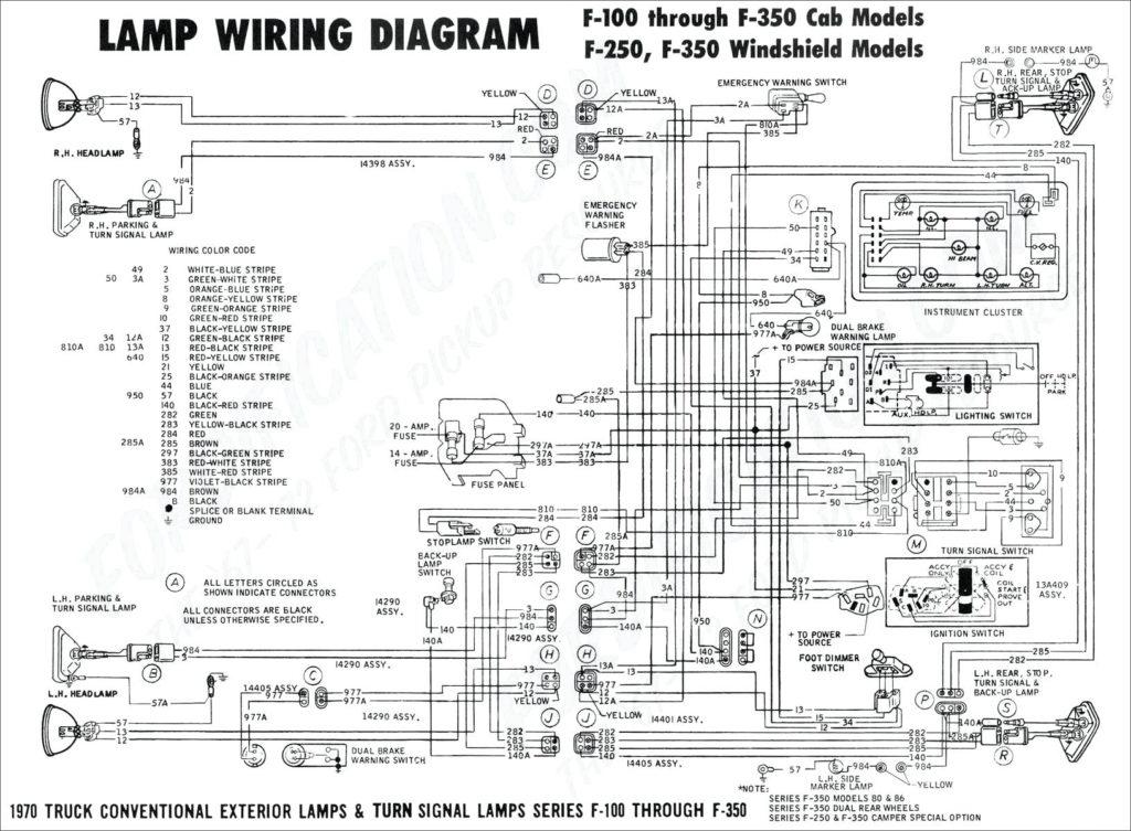 2003 Dodge Ram 2500 Trailer Wiring Diagram Download